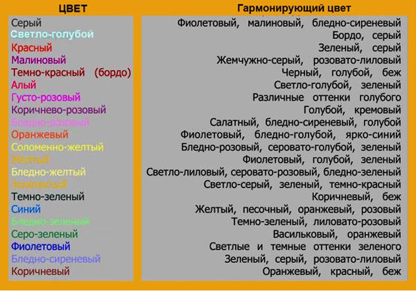 Сочетания обоев в разных комнатах квартиры - Mastack.ru | 419x600